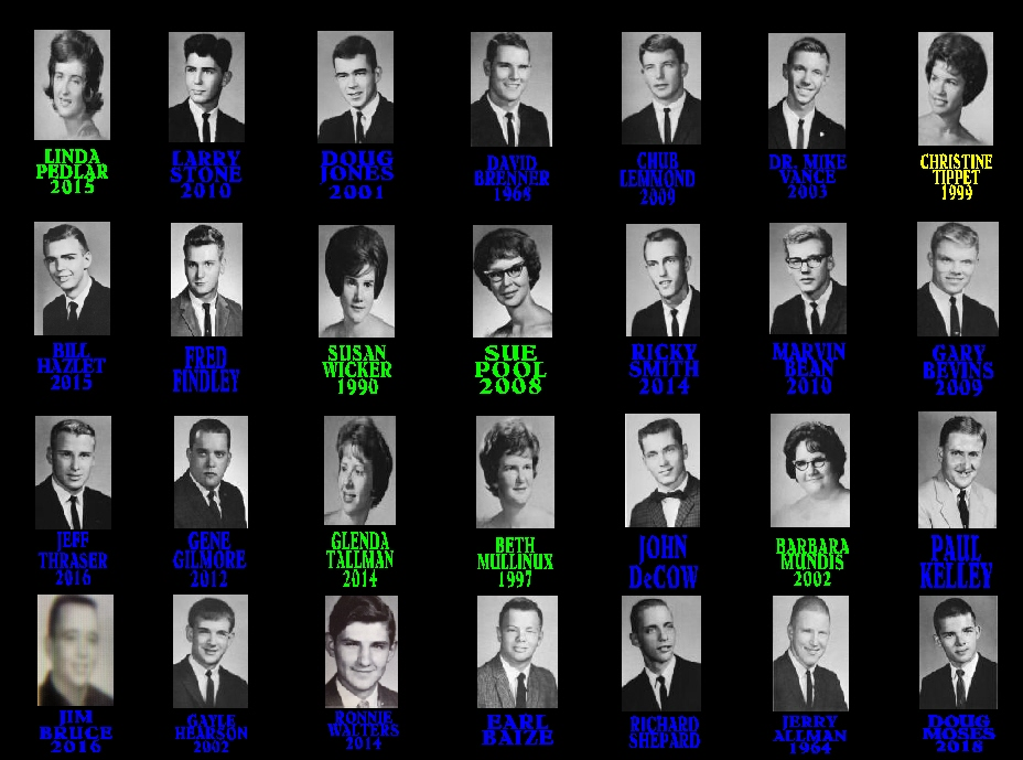 #57 PLEASE CONTACT JOHNNY ON FACEBOOK IF YOU HEAR OF ANY CLASSMATES PASSING SO THEIR OBITUARY CAN BE ADDED TO OUR WEBSITE. OBITUARIES OF DISTINGUISHED EDUCATORS & PARSONIANS