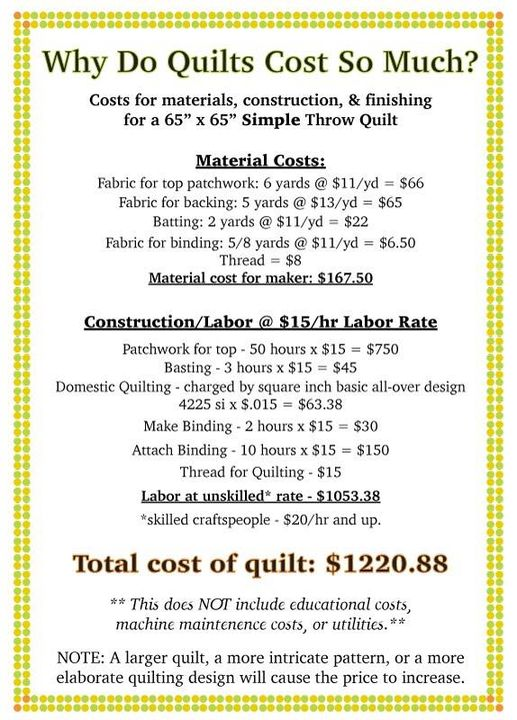 #130 How much it costs to make a quilt
